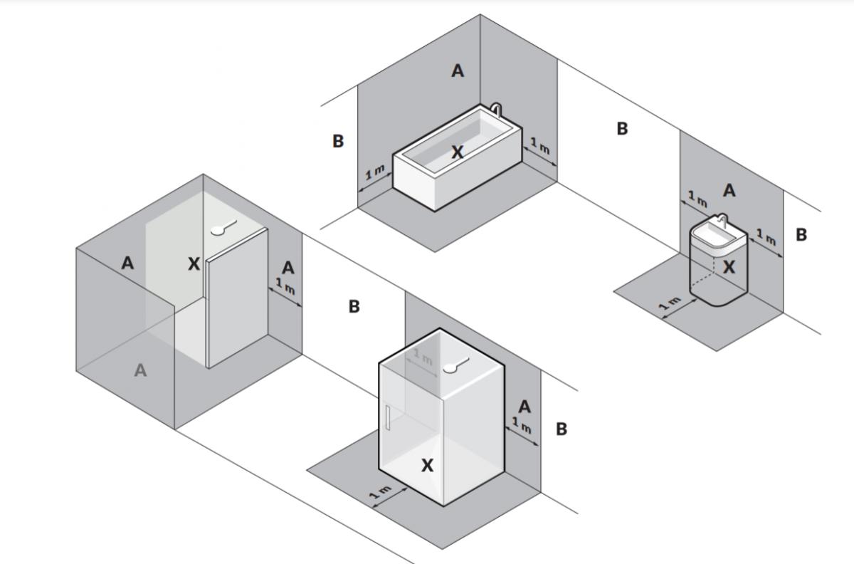 Wytyczne montażu instalacji elektrycznych w budynkach